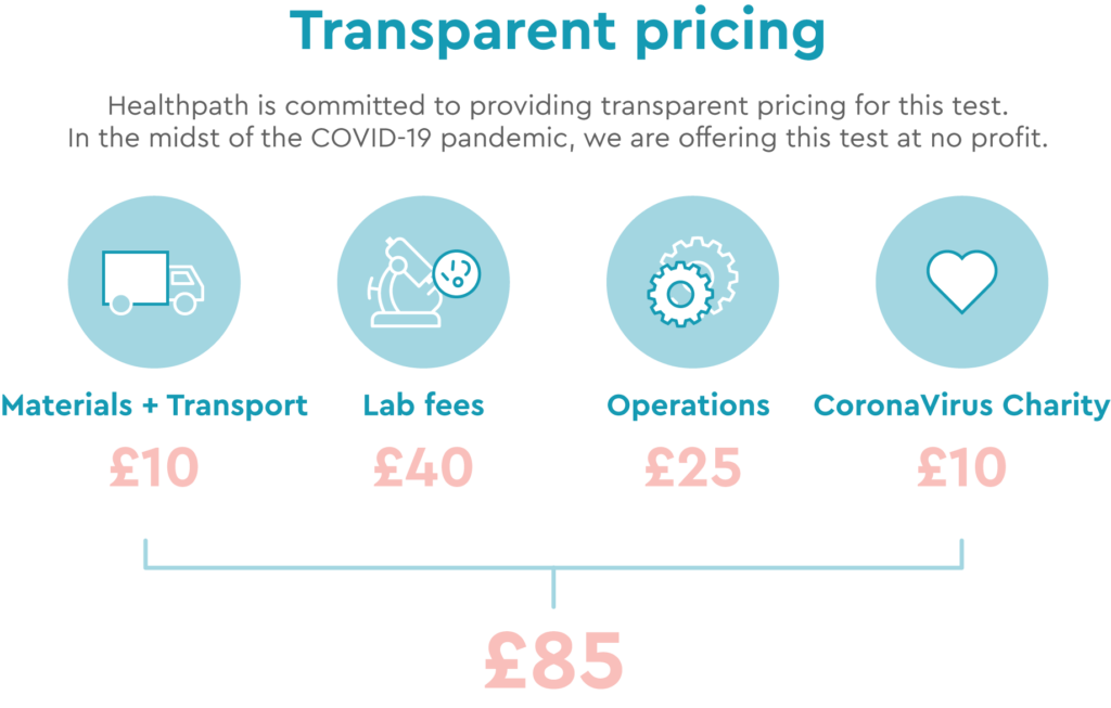 healthpath pricing policy